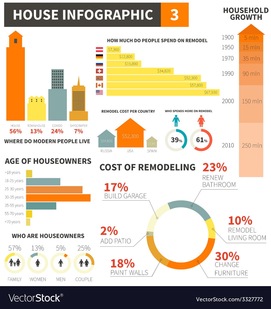 House infographic elements vector | Price: 1 Credit (USD $1)