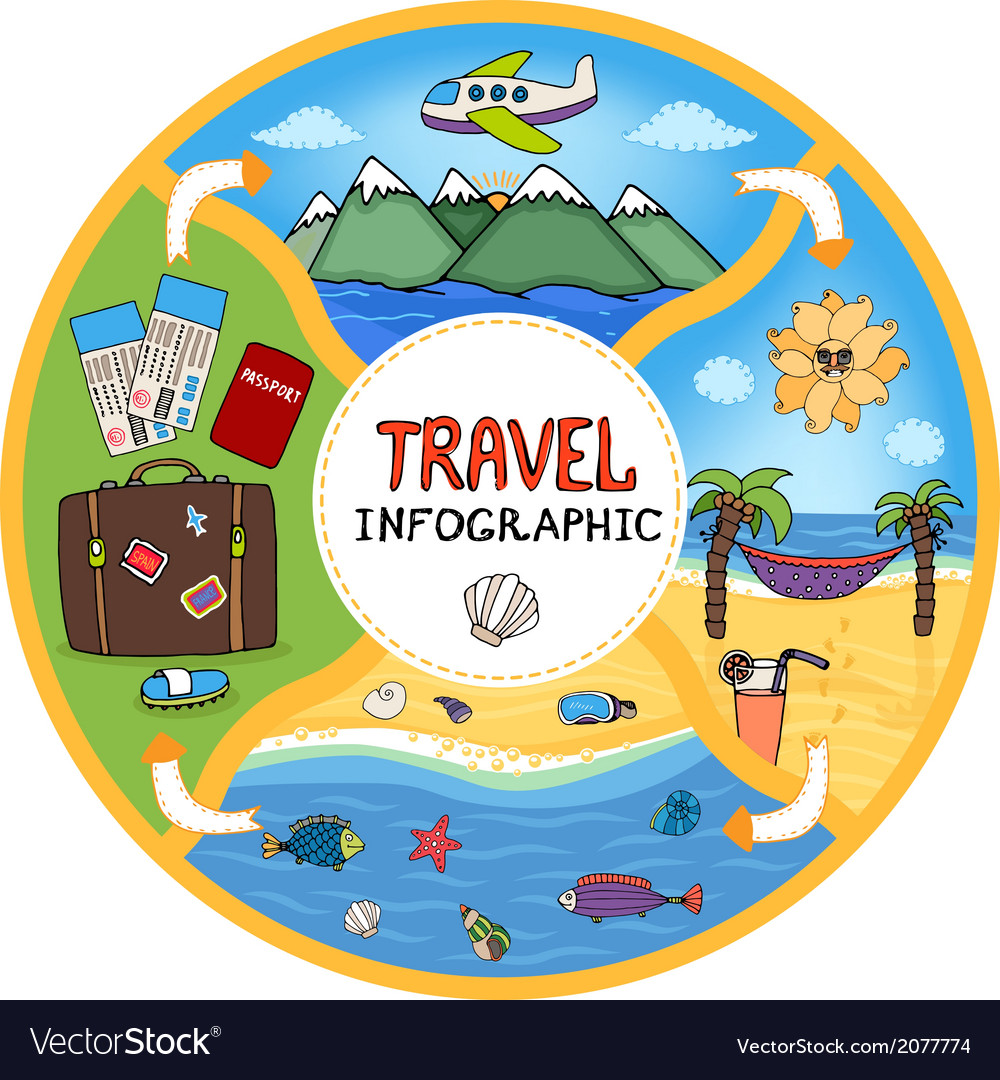 Circular travel infographic flow chart vector | Price: 1 Credit (USD $1)