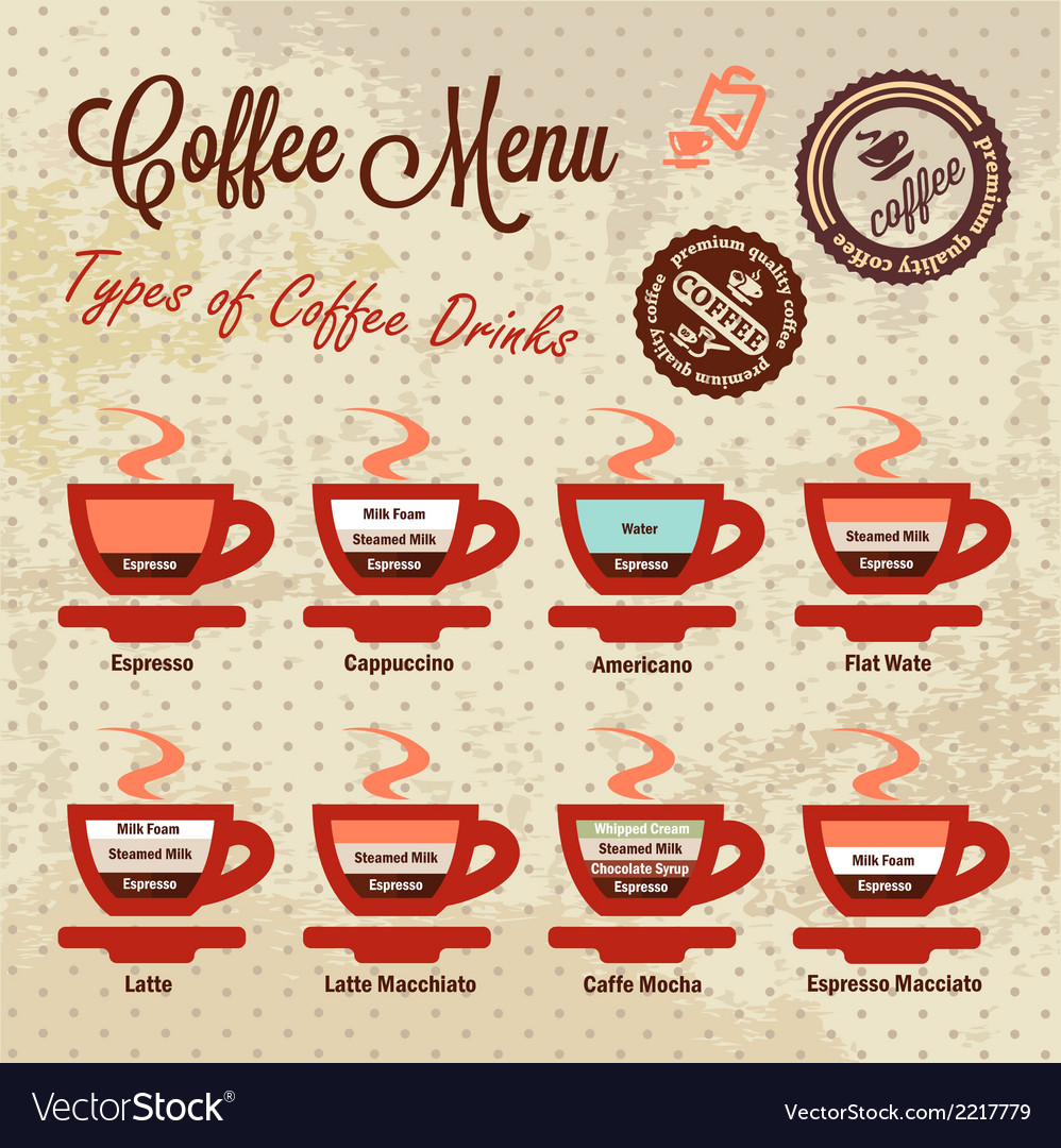Coffee drinks set vector | Price: 1 Credit (USD $1)