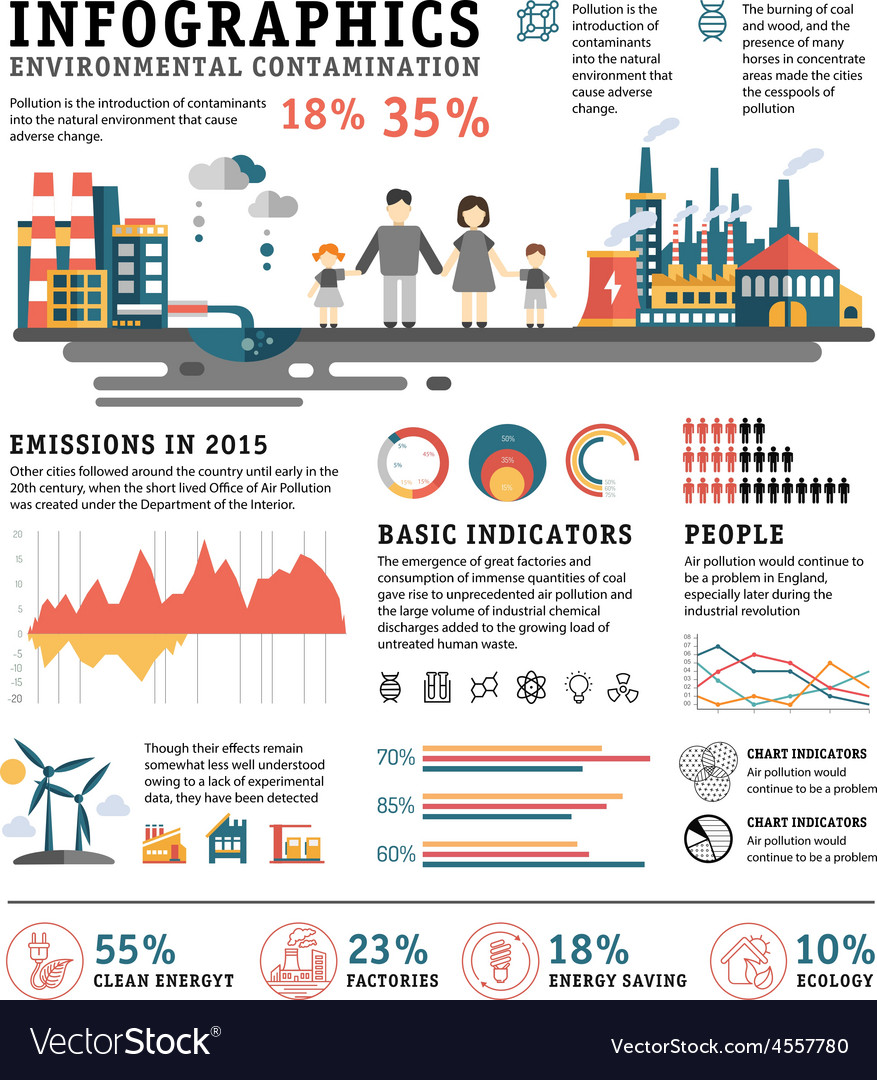 Infographics pollution urban landscape bad vector | Price: 3 Credit (USD $3)
