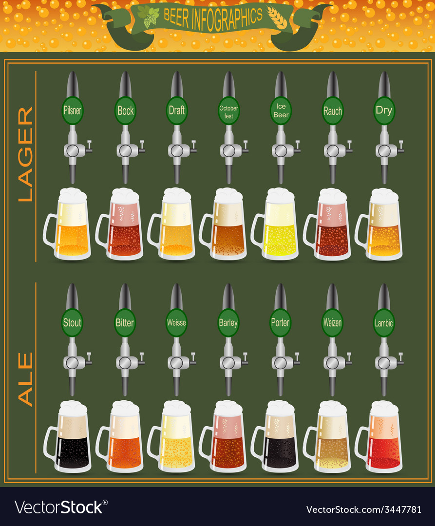 Beer menu set creating your own infographics vector | Price: 1 Credit (USD $1)