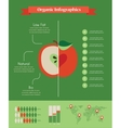 Organic infographics with apple and charts vector