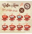 Coffee drinks set vector