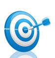 Evaluation dart vector