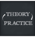 Theory - practice vector
