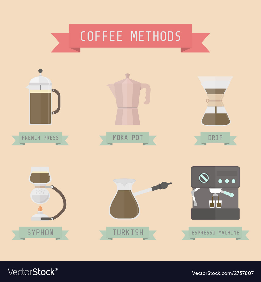 17allcoffeemethod vector | Price: 1 Credit (USD $1)