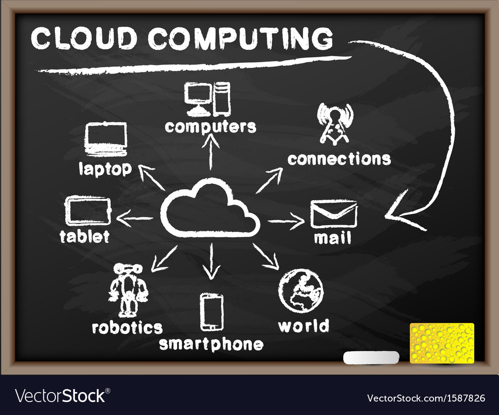 Cloud computing blackboard vector | Price: 1 Credit (USD $1)