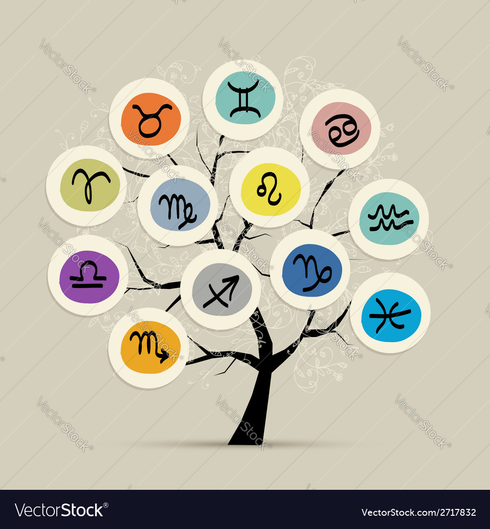 Art tree with zodiac signs for your design vector | Price: 1 Credit (USD $1)