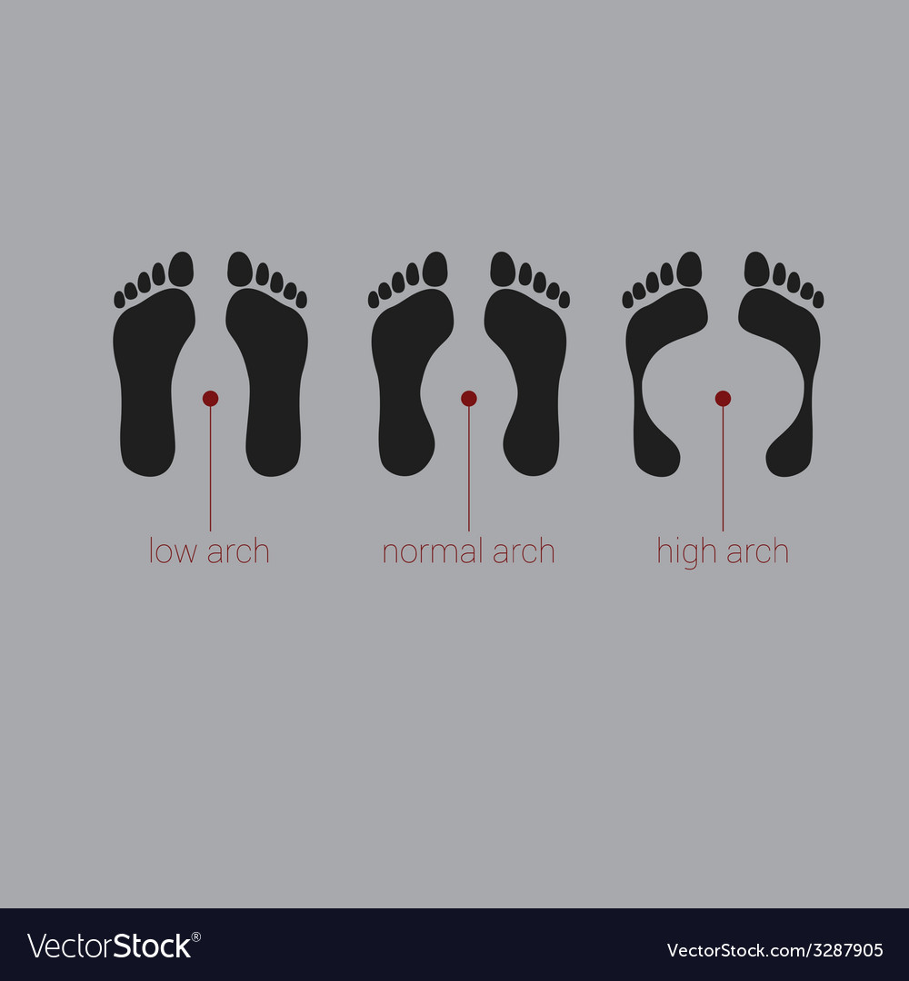 Version footprint symbols combinations vector | Price: 1 Credit (USD $1)