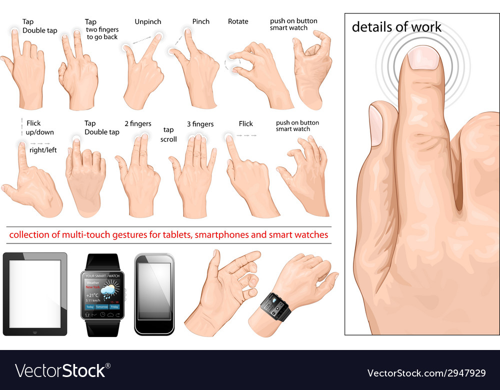 Collection of multi-touch gestures vector | Price: 1 Credit (USD $1)