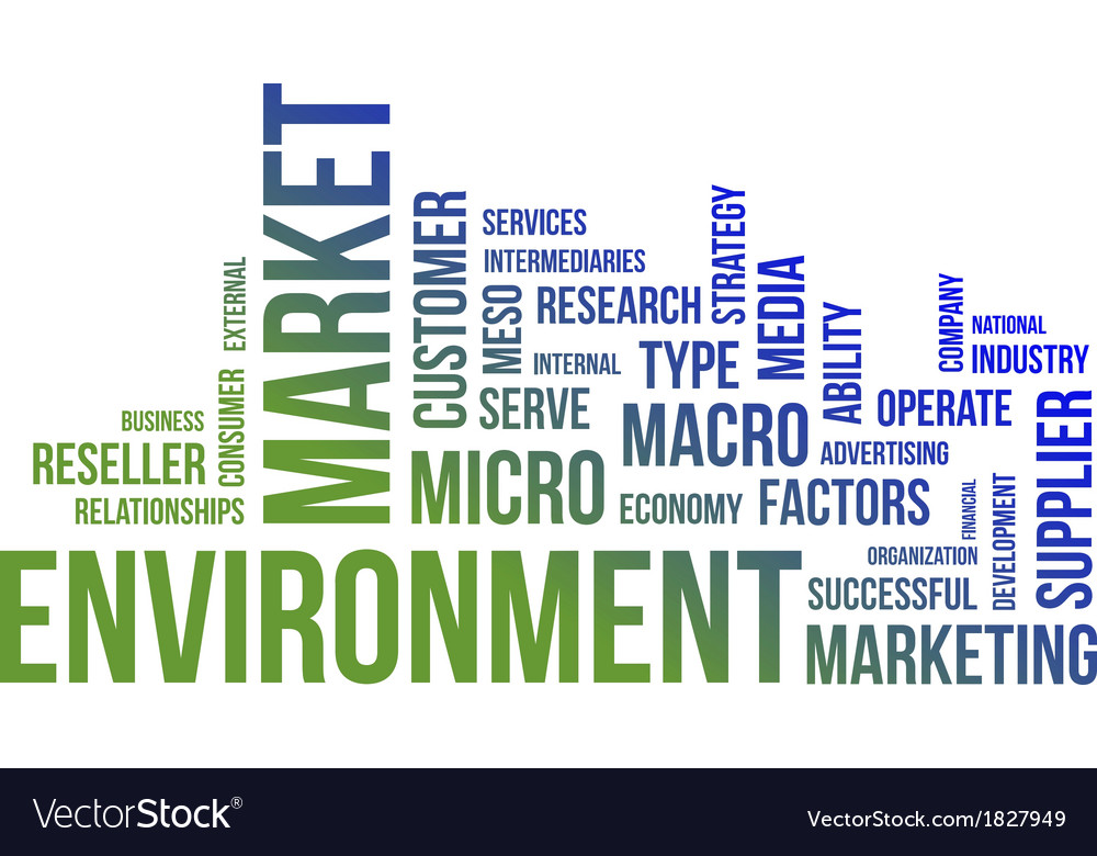 Word cloud market environment vector | Price: 1 Credit (USD $1)