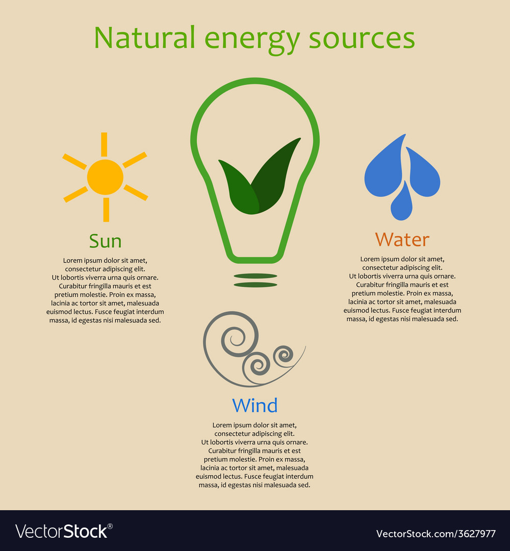Infographics of natural energy sources vector   Price: 1 Credit (USD $1)