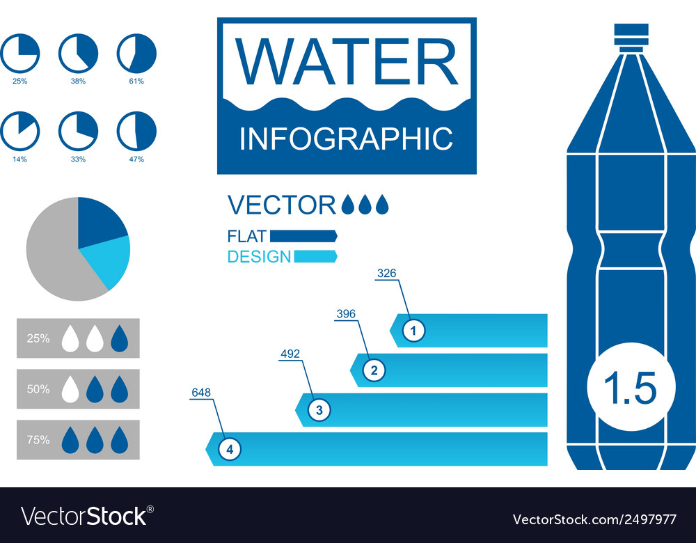 Water infographic vector | Price: 1 Credit (USD $1)