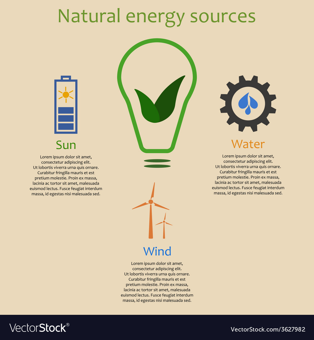 Infographics of natural energy vector | Price: 1 Credit (USD $1)