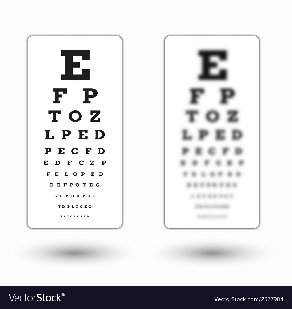 Sharp and unsharp black snellen chart vector | Price: 1 Credit (USD $1)