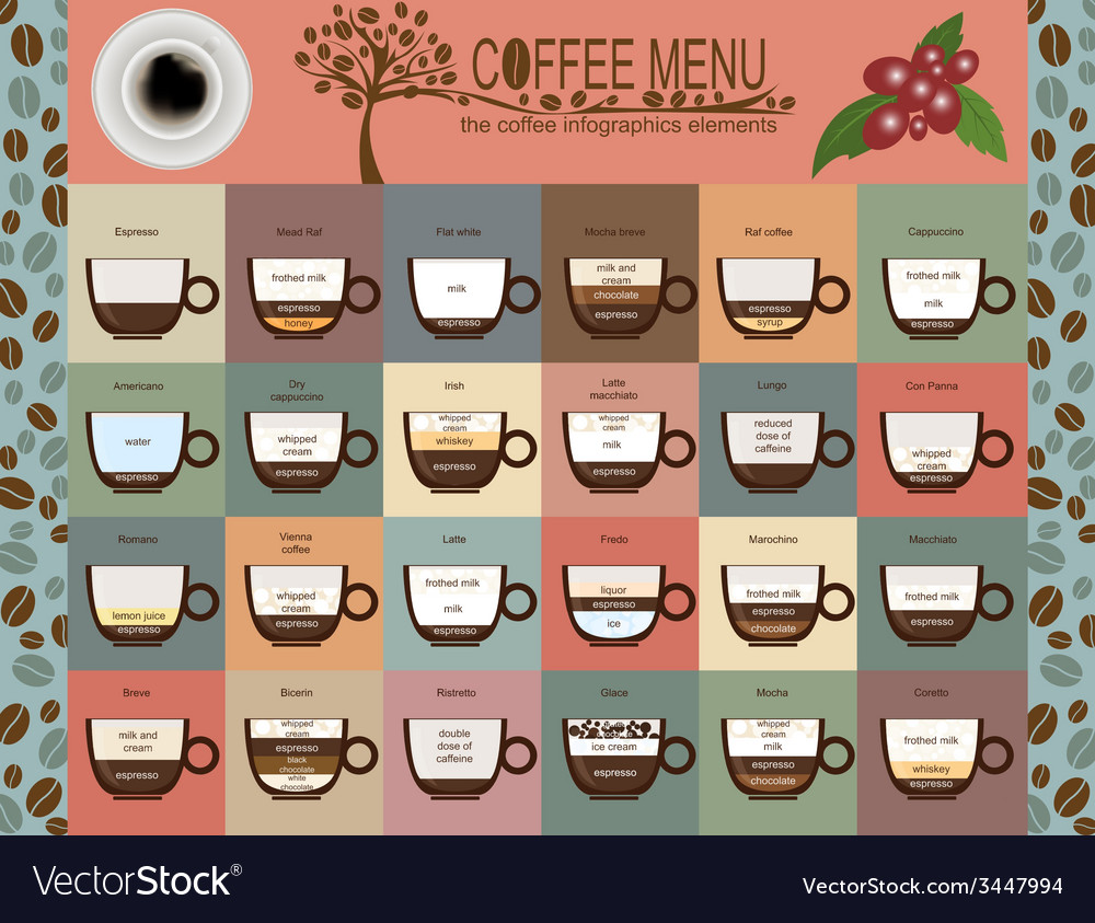 Coffee menu infographics set elements for vector