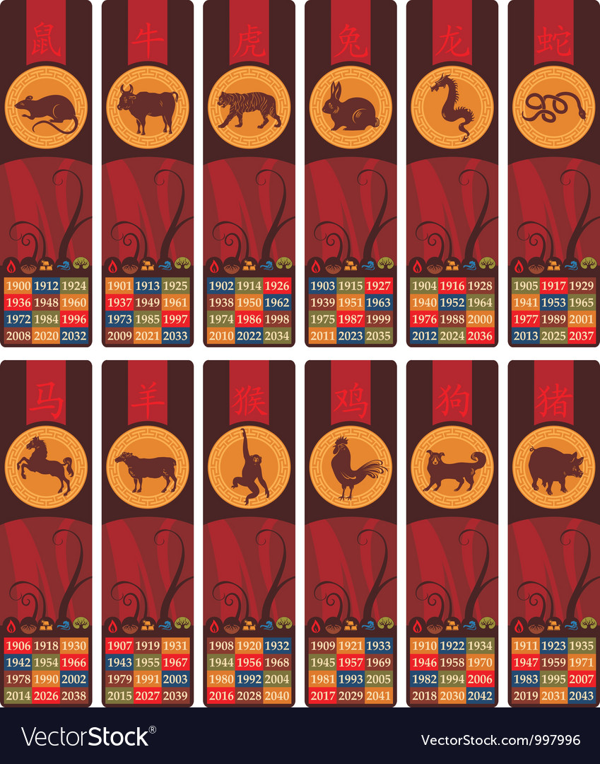 Chinese zodiac bookmarks vector   Price: 3 Credit (USD $3)
