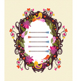 Floral frame with birds vector