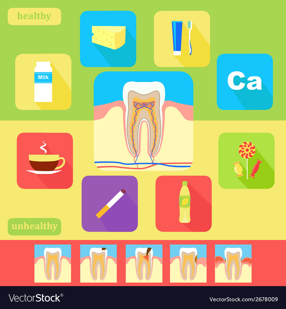 Dental health icons vector | Price: 1 Credit (USD $1)