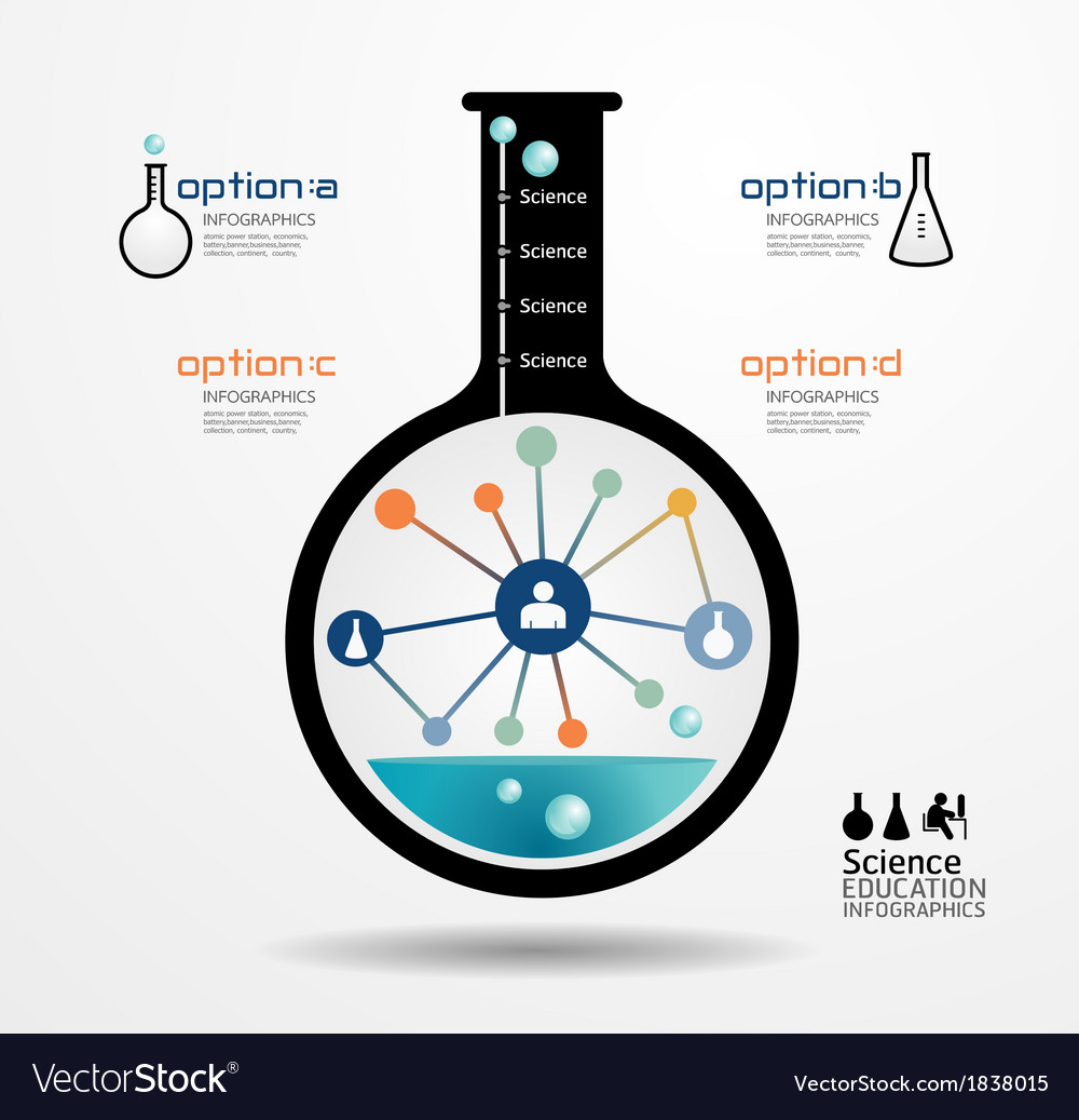 Science concept design template vector | Price: 1 Credit (USD $1)