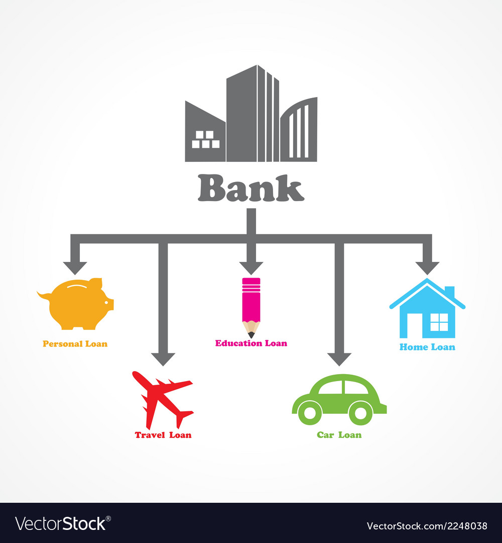 Different type of loans given by a bank diagram vector | Price: 1 Credit (USD $1)
