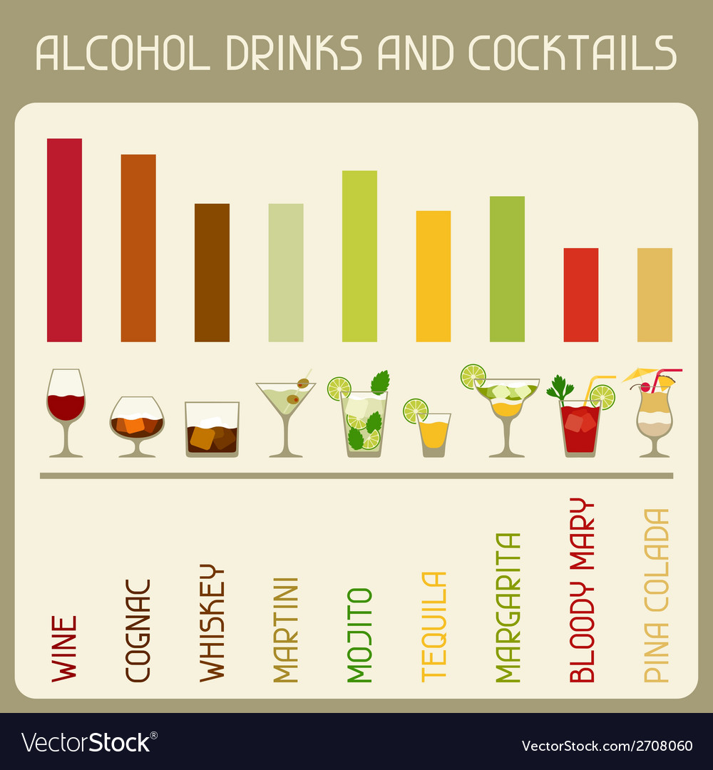 Infographic of alcohol drinks and cocktails vector | Price: 1 Credit (USD $1)