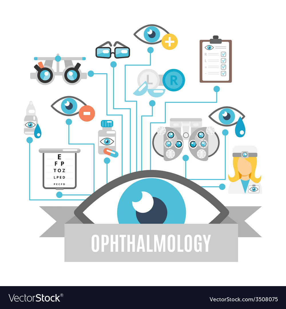 Ophthalmology concept flat vector | Price: 1 Credit (USD $1)