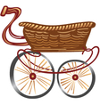 Cartoon shopping cart vector