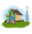 Antenna and house vector