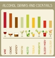 Infographic of alcohol drinks and cocktails vector