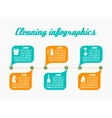 Timeline infographic cleaning vector
