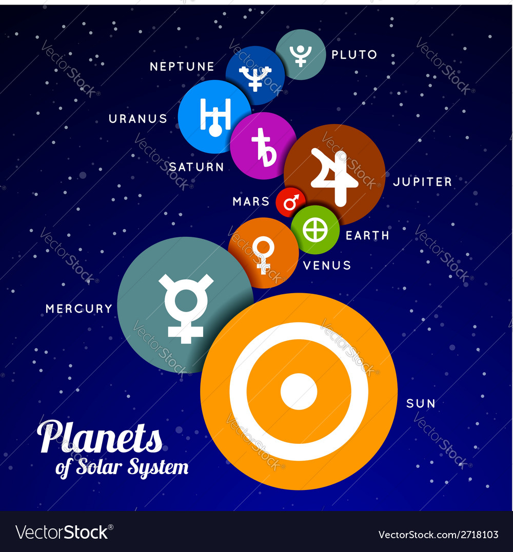 Planet of solar system vector | Price: 1 Credit (USD $1)