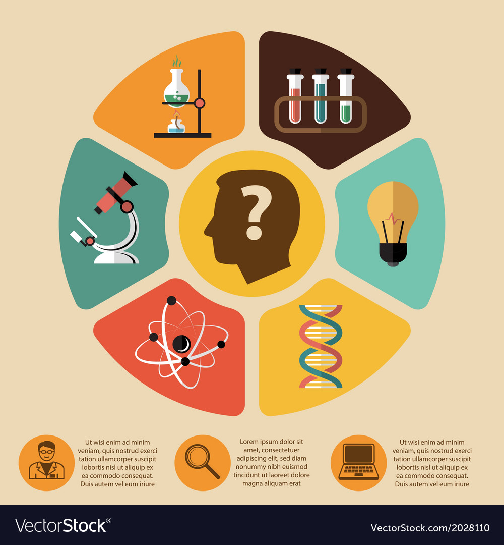 Chemistry bio technology science infographics vector | Price: 1 Credit (USD $1)