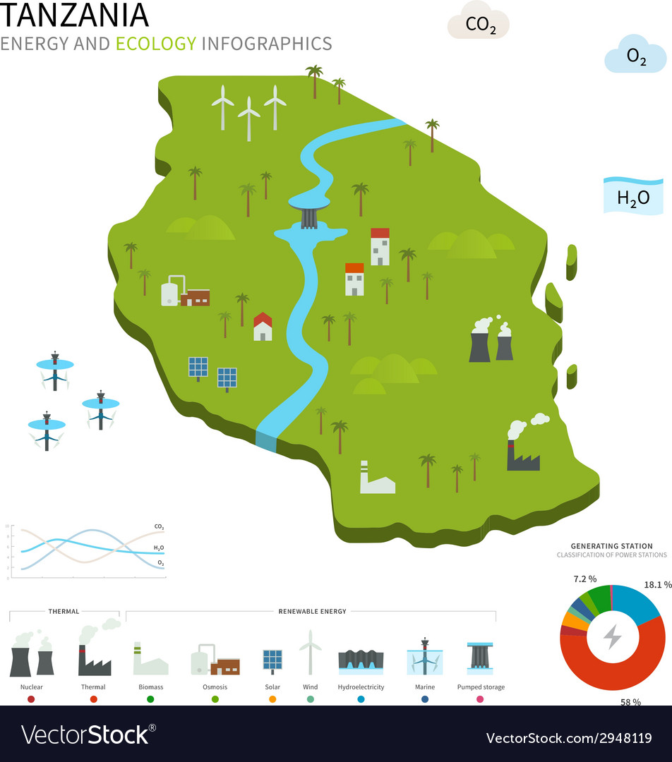 Energy industry and ecology of tanzania vector | Price: 1 Credit (USD $1)