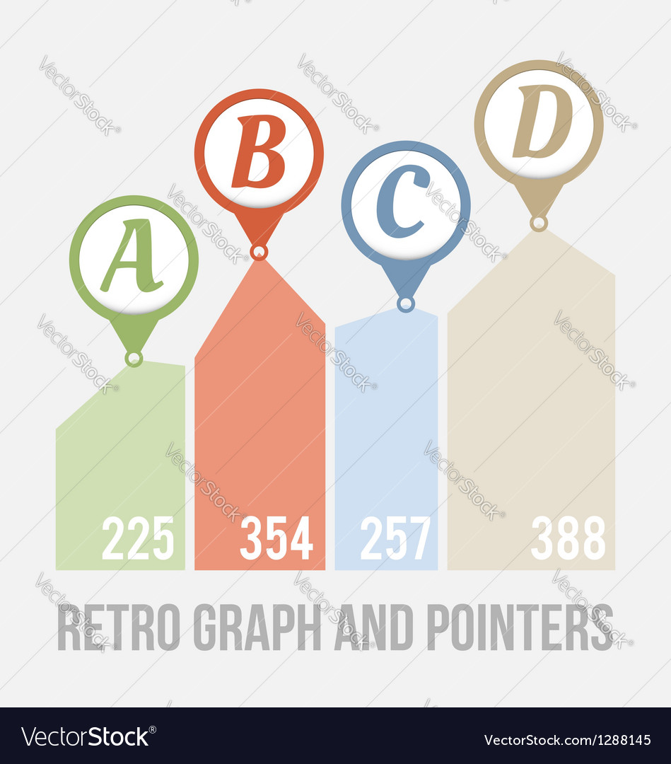 Pointers and graph vector | Price: 1 Credit (USD $1)