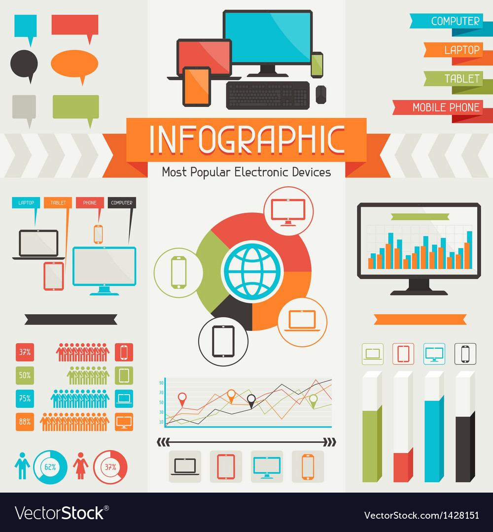 Infographic most popular electronic devices vector | Price: 1 Credit (USD $1)