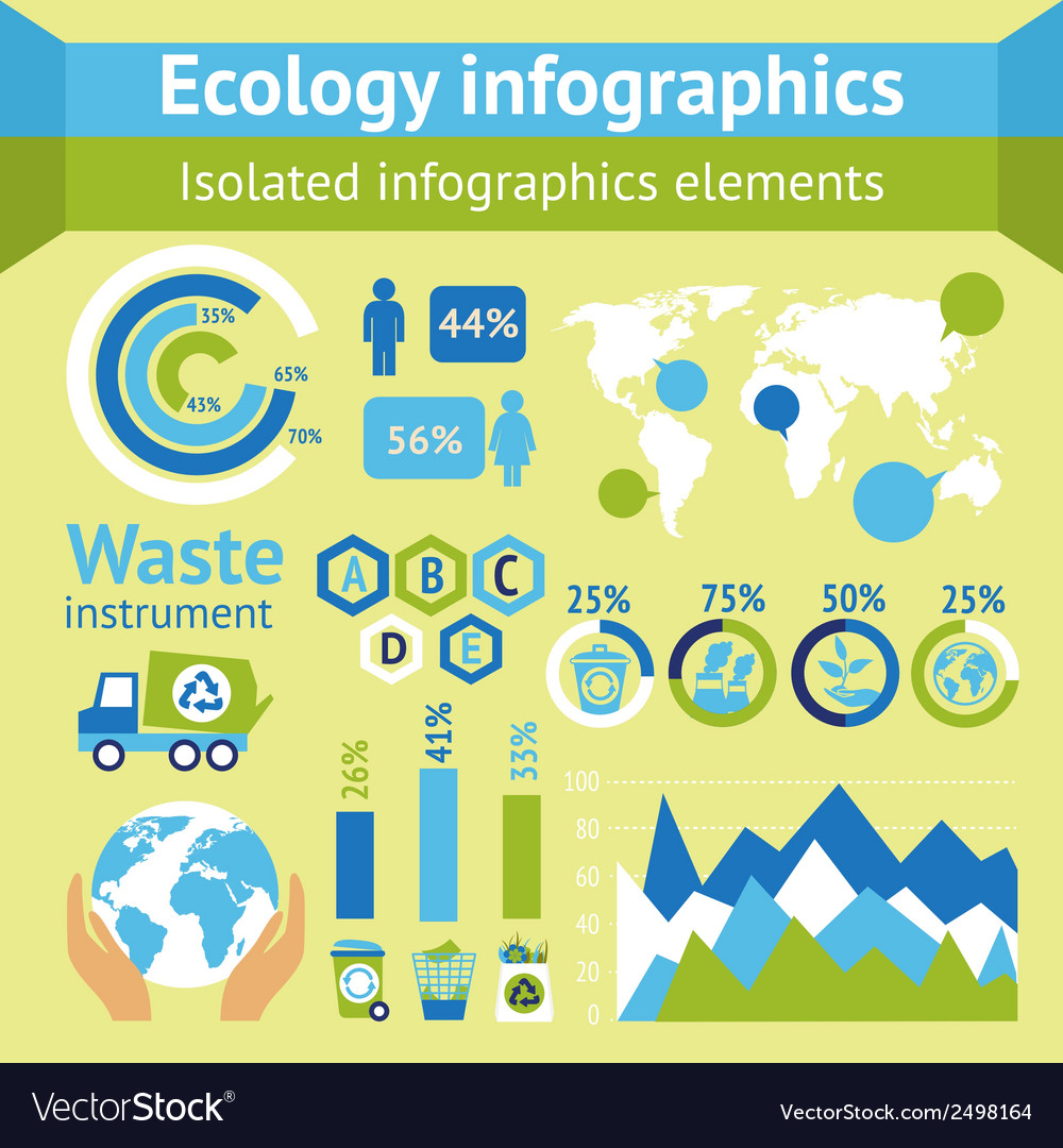 Ecology and waste infographics vector | Price: 1 Credit (USD $1)