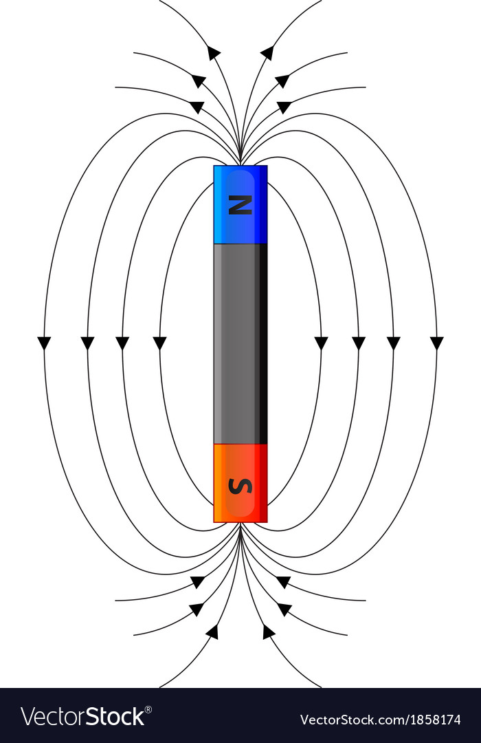 Magnetic field vector | Price: 1 Credit (USD $1)