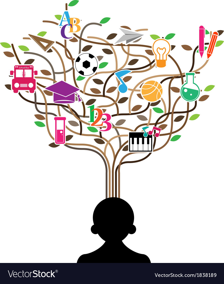 The idea of a person tree shaped made with school vector | Price: 1 Credit (USD $1)
