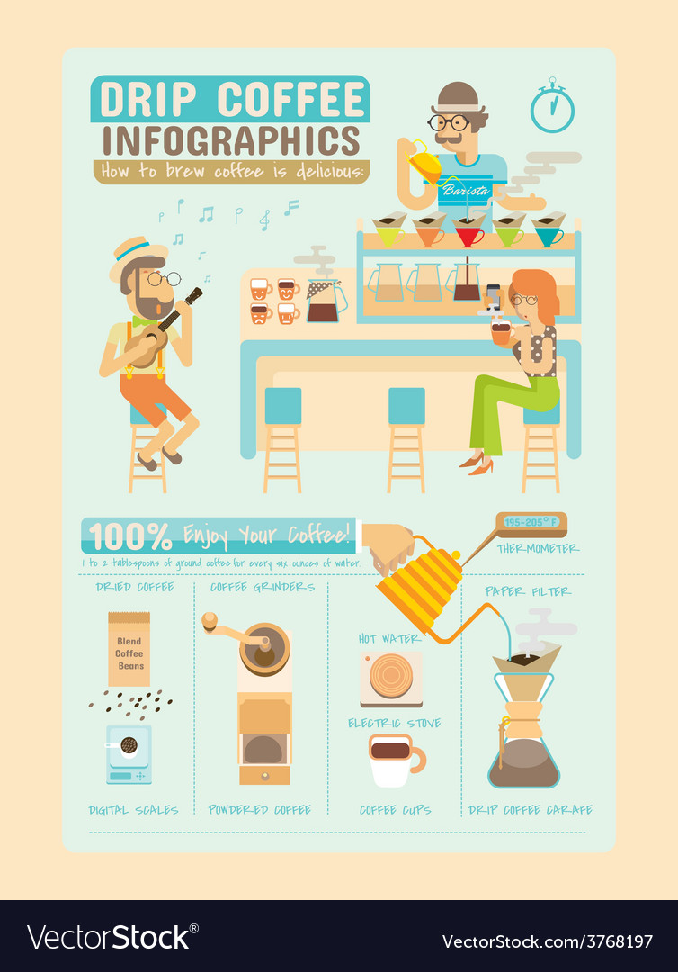 Drip coffee infographic vector | Price: 1 Credit (USD $1)
