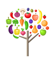 Fruits and vegetable tree vector