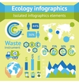 Ecology and waste infographics vector