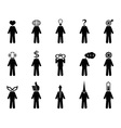 People stick figure characteristic mind icons set vector
