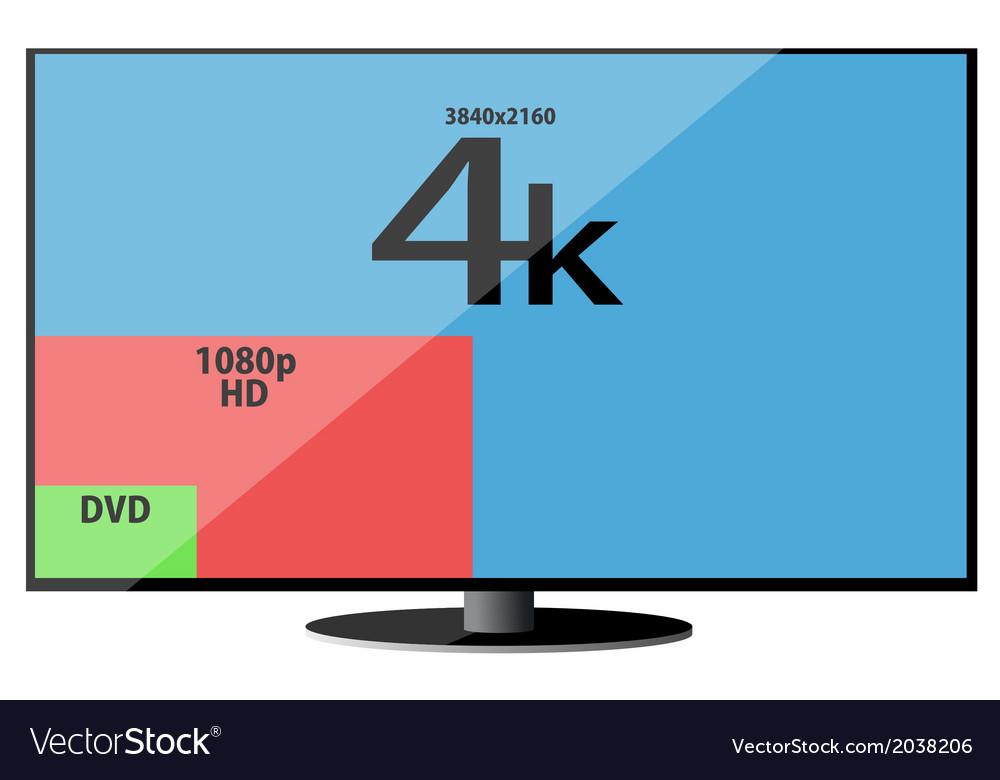 Slim tv resolutions vector | Price: 1 Credit (USD $1)