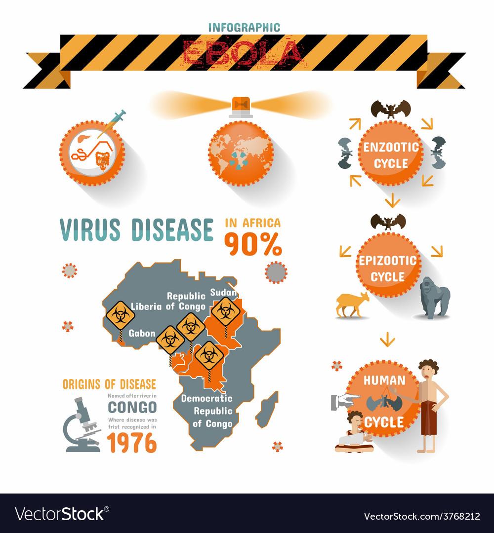 Ebola 1 origins of disease vector | Price: 1 Credit (USD $1)