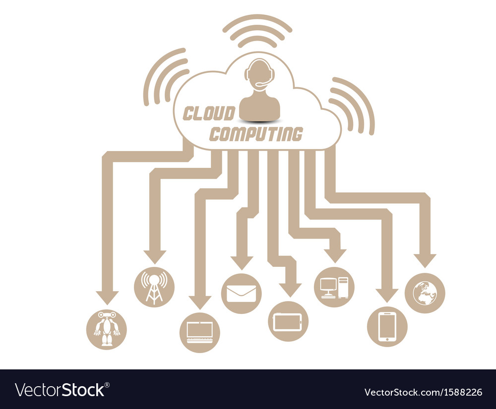 Cloud computing 3 brown vector | Price: 1 Credit (USD $1)