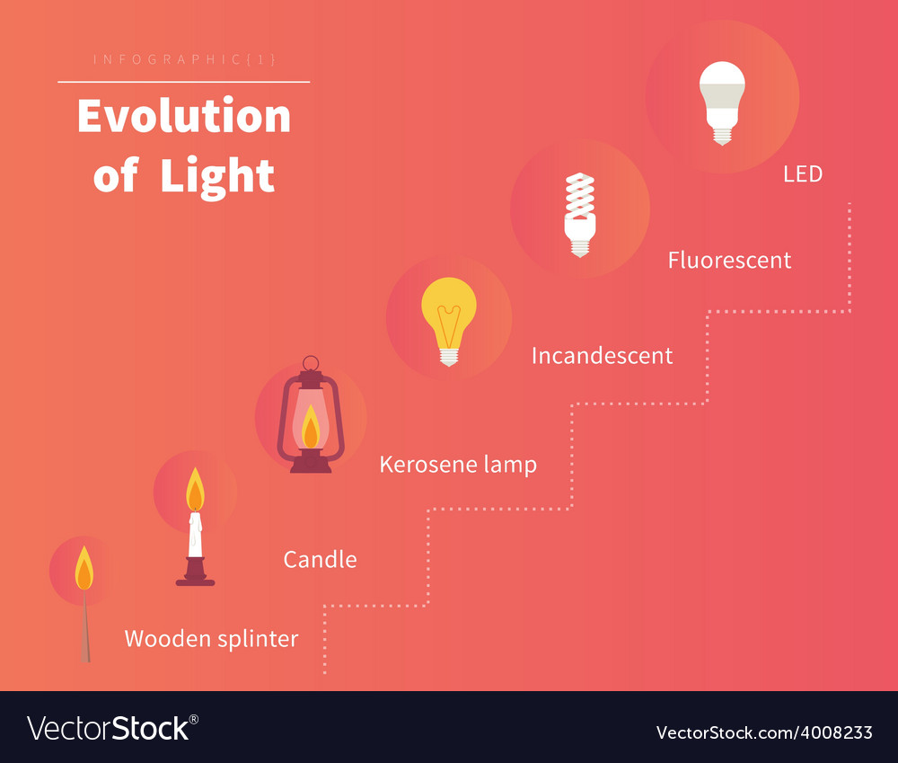 Evolution of light vector | Price: 1 Credit (USD $1)