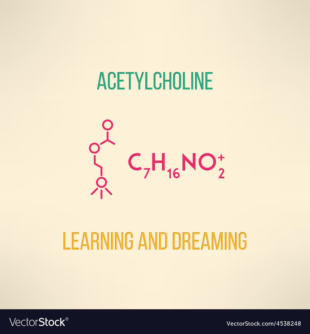 Learning and dreaming chemistry concept vector | Price: 1 Credit (USD $1)
