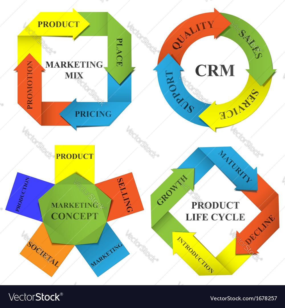 Diagrams of marketing vector   Price: 1 Credit (USD $1)