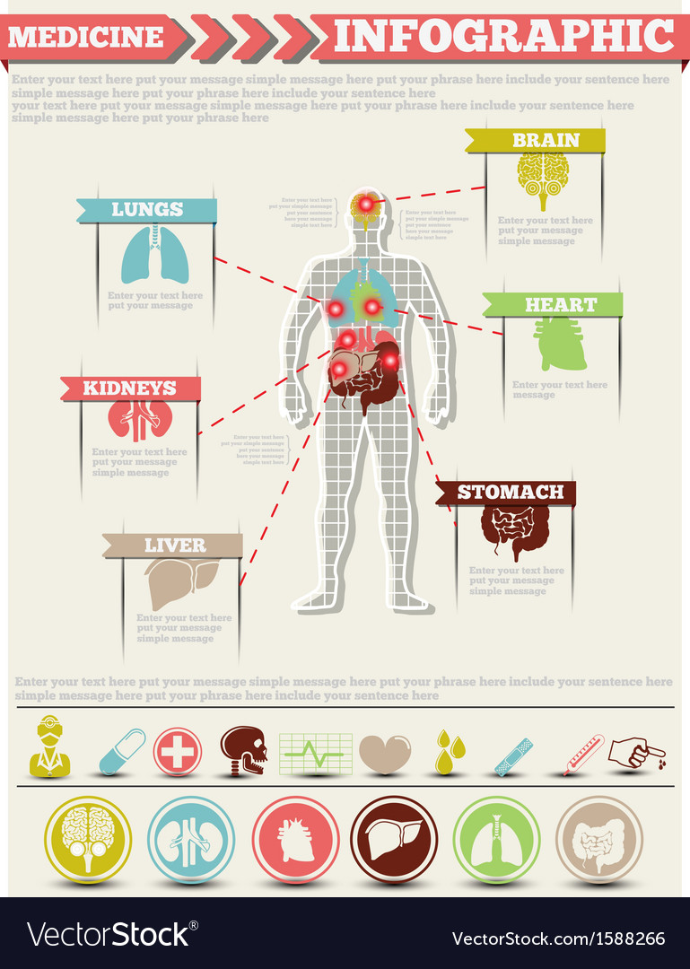 Infographic medicine retro vector | Price: 1 Credit (USD $1)